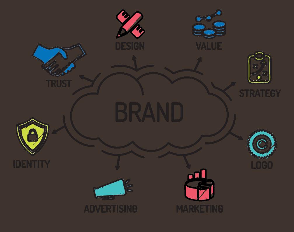 Global Digital Marketing Agency Denver Colorado